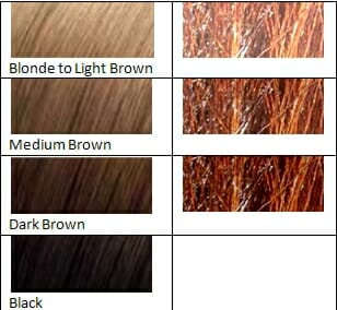 How To Choose The Right Hair Color I Could Basically Any Based Off Of Eye
